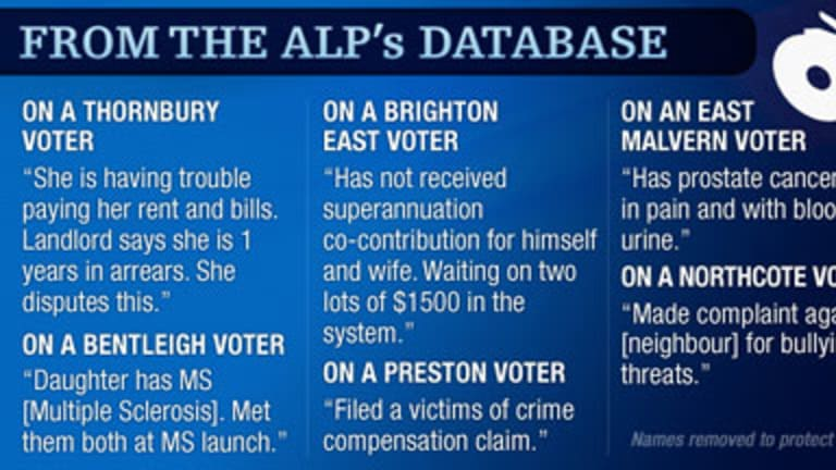 Information taken from the ALP database.
