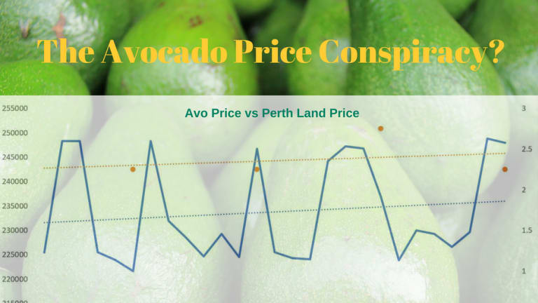 Are avocado prices to blame for young Perth people staying away from the property market?