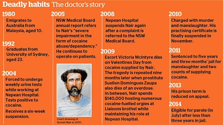 A timeline of Suresh Nair's life in Australia.