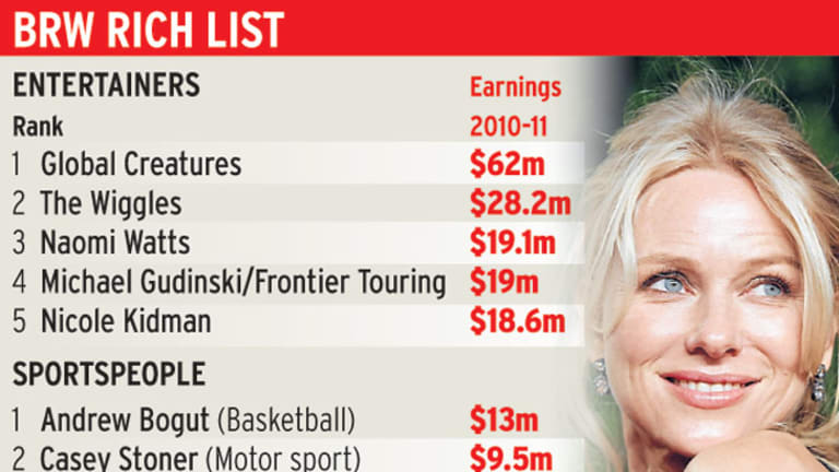 The top 5 earners in sport and entertainment.