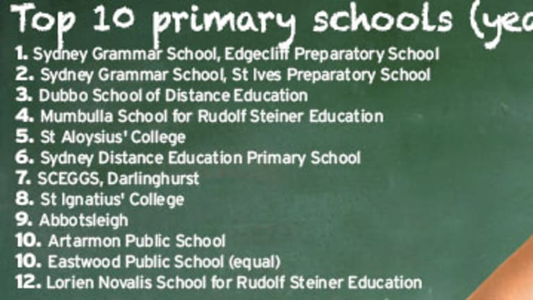 Unorthodox methods ... two Rudolf Steiner schools made it into NSW's top ten.