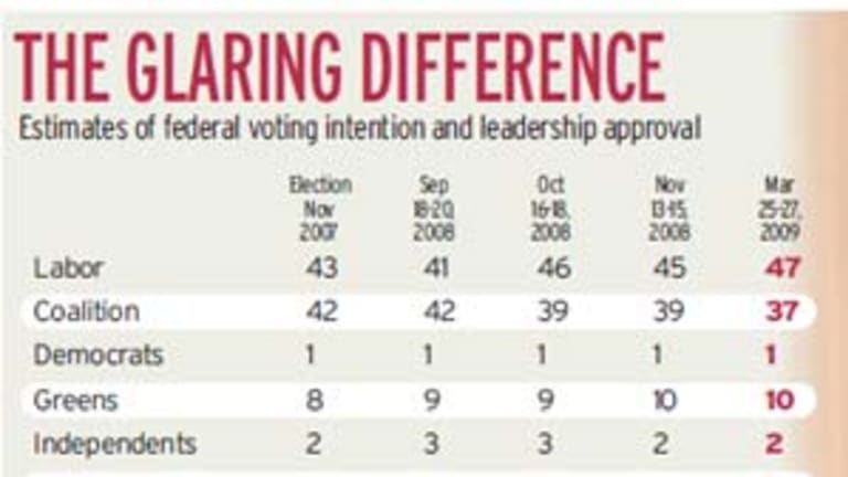Herald/Nielsen poll.