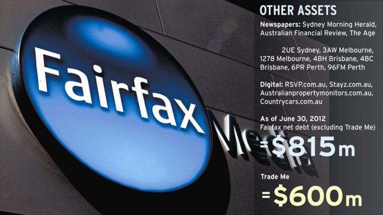 Fairfax shares jump on Trade Me sale