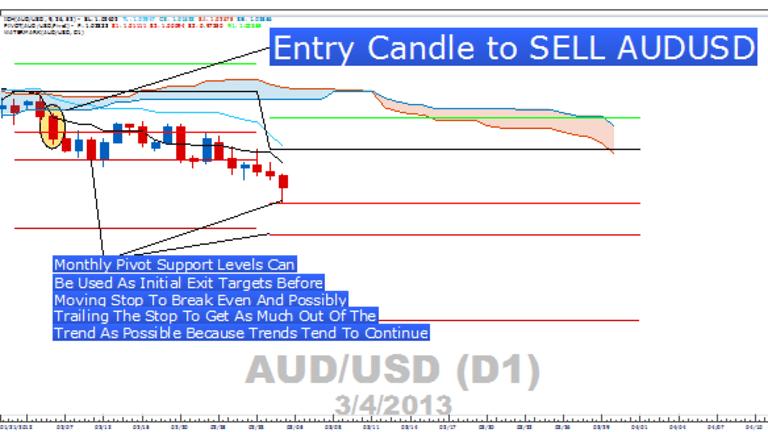 Forex price targets st dupont