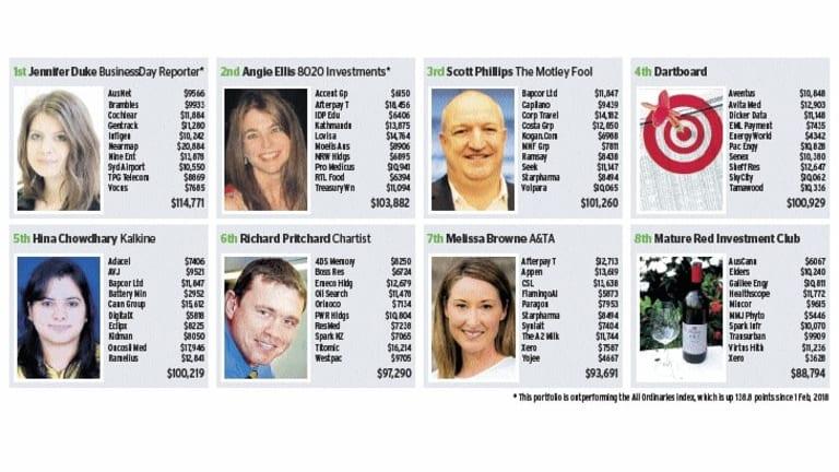 Business reporter Jennifer Duke saw her total portfolio dip after Nine's takeover offer for Fairfax Media.