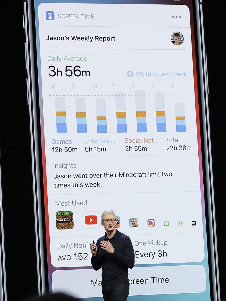 At Apple's developer conference, CEO Tim Cook explains the new Screen Time feature., which helps iPhone users manage the time they spend on their devices.