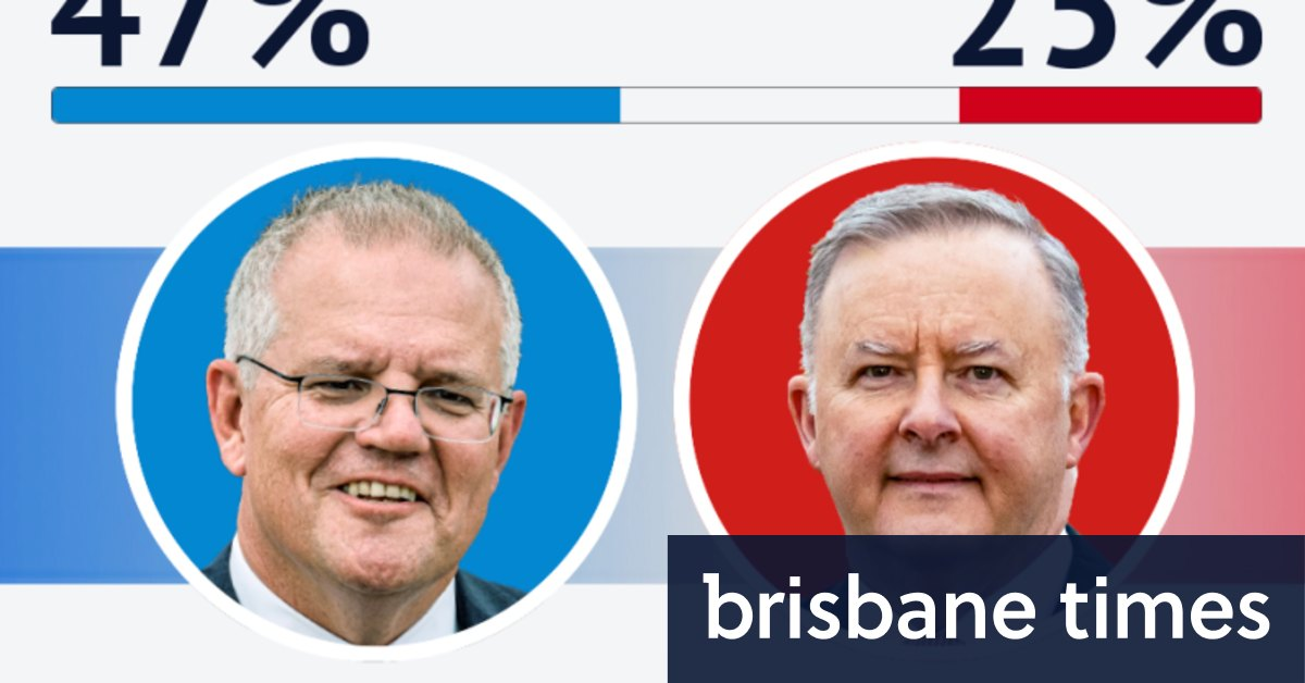 Voters swing against Coalition but Morrison still preferred PM