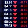Markets live: ASX down 1pc, continues losing streak
