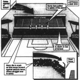 A 1989 graphic showing how the disaster unfolded.