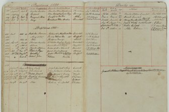 Pitcairn Island registers of inhabitants and births deaths and marriages are at risk of decaying before they can be digitised.