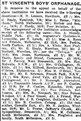 Donors to the St Vincent's Boys' Orphanage are listed in <i>The Age</i> of February 20, 1919.