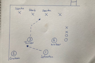 Key play: How the Rabbitohs will pressure you Brisbane half Tom Dearden.