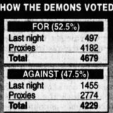 How the Demons voted.