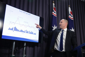 "Treasurer Josh Frydenberg said the unwillingness of shoppers to spend was a ""timing issue""."