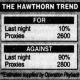 Estimates of how the Hawks voted, supplied by Operation Payback.