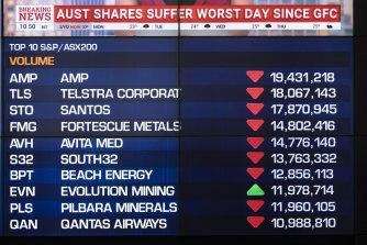 Indeks ASX turun 0,2 persen untuk hari kedua berturut-turut.