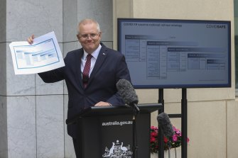 Prime Minister Scott Morrison reveals the COVID-19 vaccine road map.