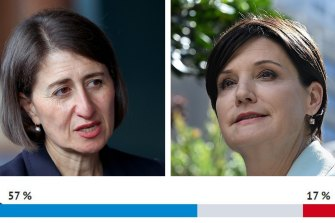 Gladys Berejiklian and Jodi McKay with the poll result for preferred NSW Premier.