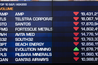 The ASX fell 0.3 per cent in a lacklustre Thursday session.