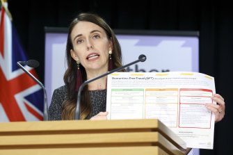 New Zealand Prime Minister Jacinda Ardern holding up the traffic light guide to the trans-Tasman bubble on Tuesday.