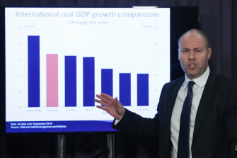 Treasurer Josh Frydenberg addressing the media after GDP figures were released on Wednesday showing less-than-expected growth.