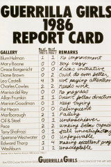 Guerrilla Girls' controversial 1986 report card.