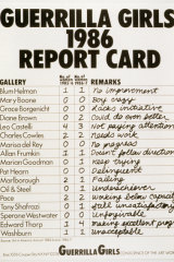 Guerrilla Girls' controversial 1986 report card.