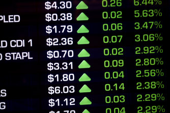 The ASX 200 added 1.3 per cent on Thursday.