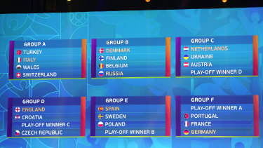 A view of the big screen showing the groups during the UEFA Euro 2020 draw ceremony.