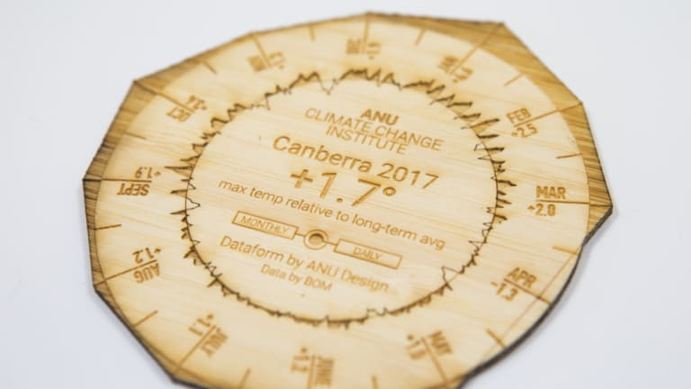 Climate change coasters created by the ANU School of Art and Design.