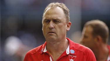 Grounds for concern: John Longmire has made a fresh call for discussions around a drop-in wicket at the SCG.