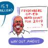 CBD Melbourne: Frydenberg, our Treasurer of letters