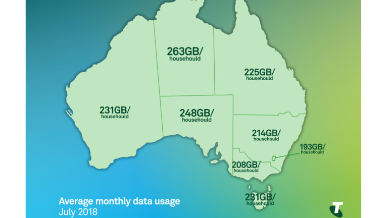 Telstra customers' data usage has risen across the country.