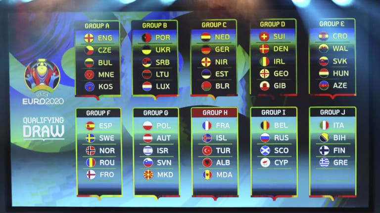 Euro 2020 draw.