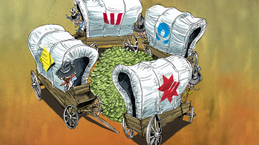 Circling the wagons: Can neobanks disrupt the big four's oligopoly?