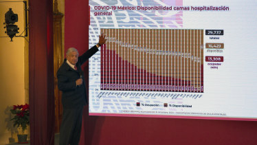 Mexican President Andres Manuel Lopez Obrador points to a graph showing the percentages of hospital beds available, state by state, during his daily news conference at the presidential palace, Palacio Nacional, in Mexico City.