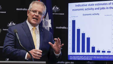 Scott Morrison and his charts showing the economic impact of the coronavirus.