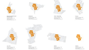 City of Sydney analysis compared similar density neighbourhoods of 6000 to 9000 dwellings in Sydney.