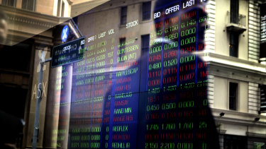 Futures are pointing to a good opening but concerns remain about the Victorian shutdown spreading to other states.