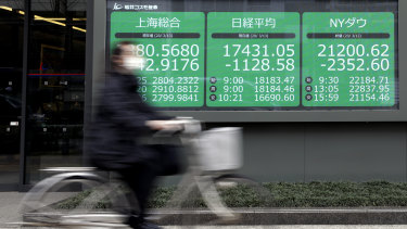 Global investors have pulled $US43 billion from Japanese stocks this year in favour of high-flying US technology shares and other companies viewed as more resilient to economic turmoil.
