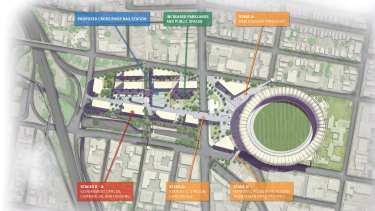 Latest plans for the Gabba unveiled as treasurer announces $2 million for a business to draw in private sector bidders.