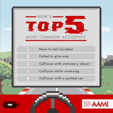 Top causes of crashes leading to insurance claims.