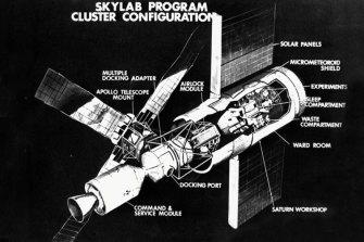 Skylabprogram cluster configuration.
