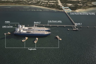 Schematic of AGL Energy's proposed LNG import terminal at Crib Point in Victoria's Western Port.