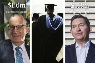 The high pay of university vice-chancellors has come under the scrutiny of a NSW parliamentary committee.