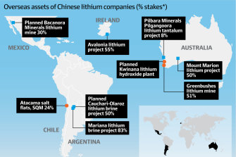 Chinese companies have bought up mines from Australia to South America and are building plants in China to make lithium chemicals and batteries.