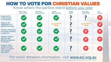 One of the leaflets sent out across Australia as part of the Australian Christian Lobby's field campaign in favour of Scott Morrison.