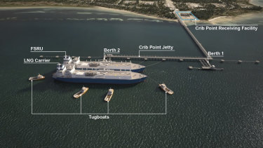 LNG tankers would dock alongside the floating terminal to unload their cargo.