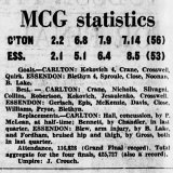 Match Statistics published in The Age on September 30, 1968.