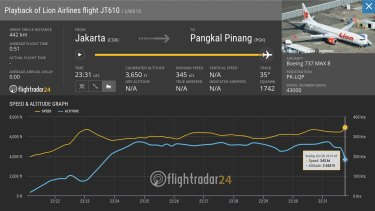 Flight data from Lion Air flight JT610 before it crashed.